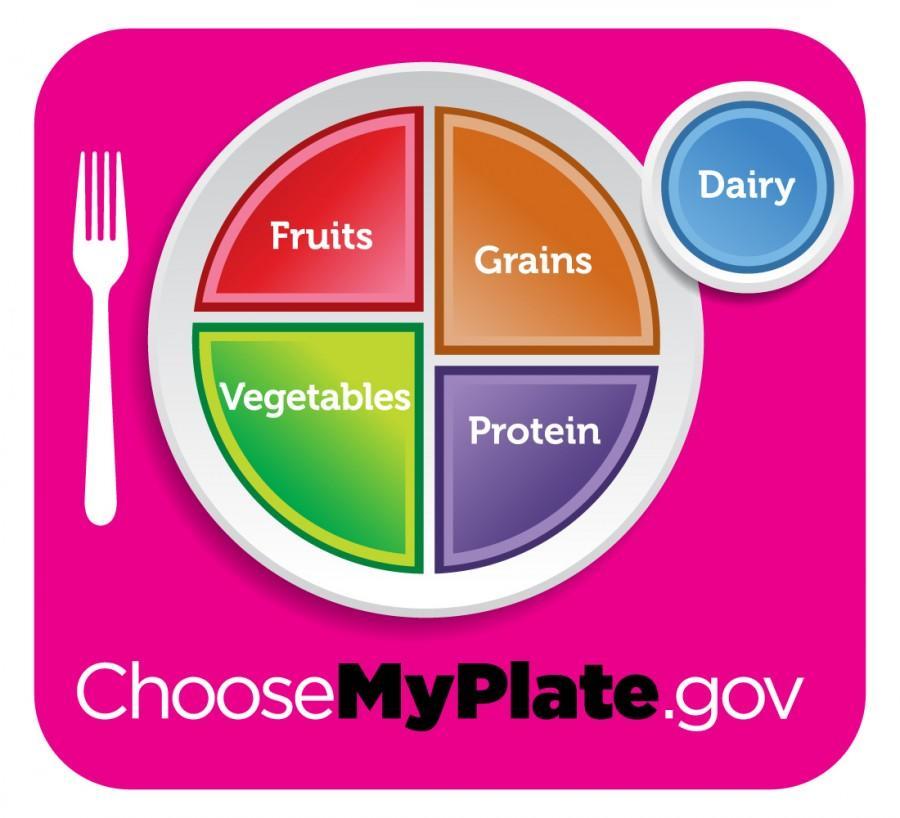 Healthy+eating