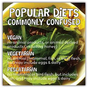 Vegan, vegetarian and pescatarian recipes