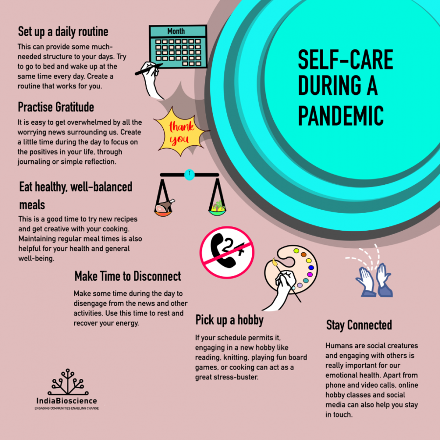 Are You Practicing Self-Care?