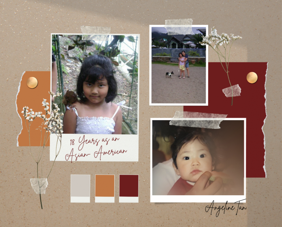 Template created by Angeline Tan